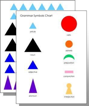 grammar_symbols